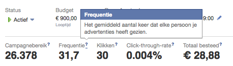 Frequentie Facebook Ads